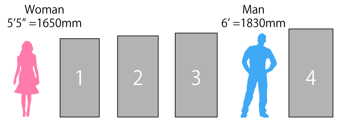 Tatami size comparison by type